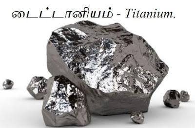 General Knowledge - titanium