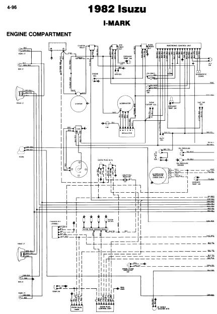 repairmanuals: Isuzu IMark 1982 Wiring Diagrams
