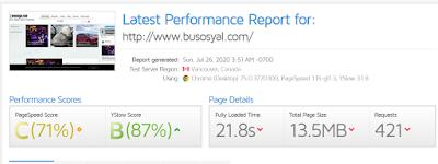 www.ozgurcyaman.com hız testi