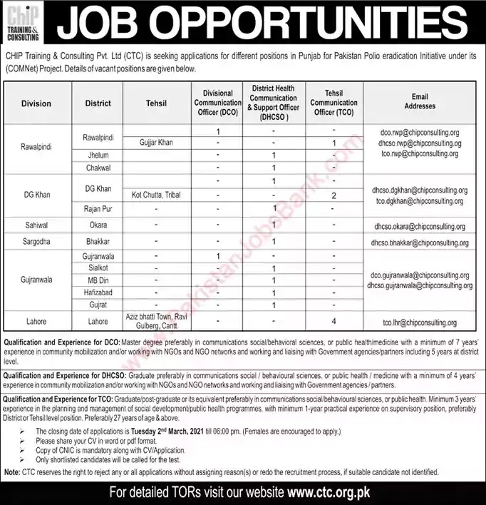 Latest Jobs in Pakistan CHIP Training and Consulting Punjab Jobs 2021