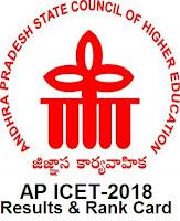 Manabadi AP ICET Results 2018