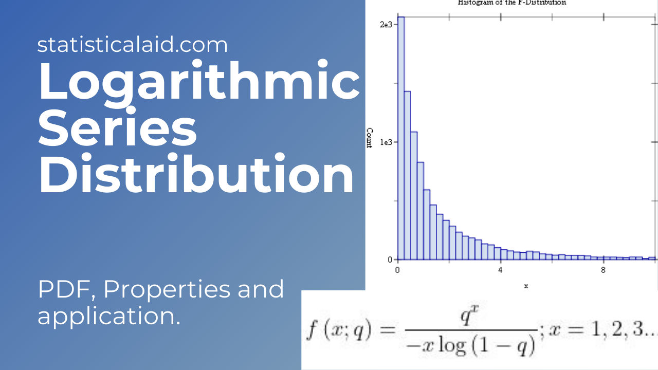 Logarithmic Series distribution