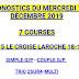 REUNION 5 LE CROISE LAROCHE 18-12-2019