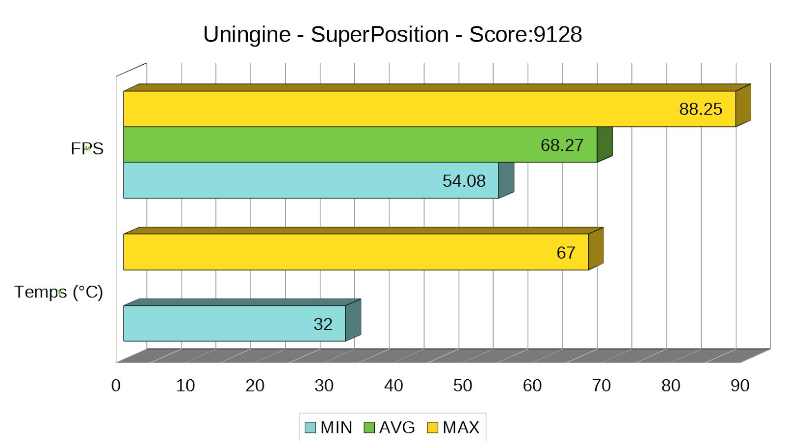 ASUS ROG Strix GeForce GTX 1080TI Unboxing & Benchmarking (part 2