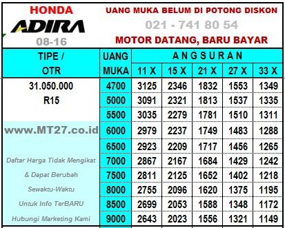 Daftar-Harga-Yamaha-R15-Adira-Finance