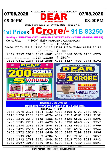 Nagaland State Lottery Sambad 07-08-2020 Today Result 8 PM