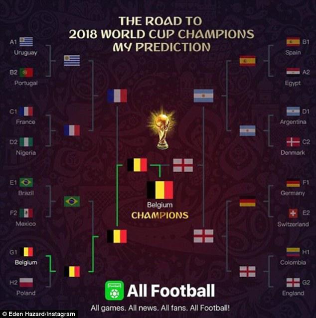 Prediksi juara Piala Dunia versi Eden Hazard
