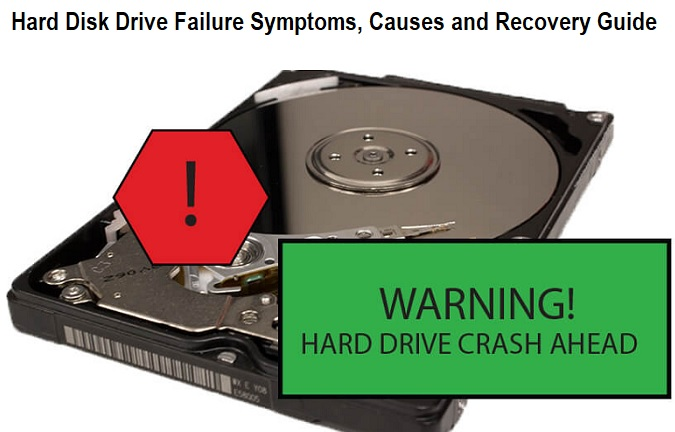 Hard Disk Drive Failure Symptoms, Causes and Recovery Guide