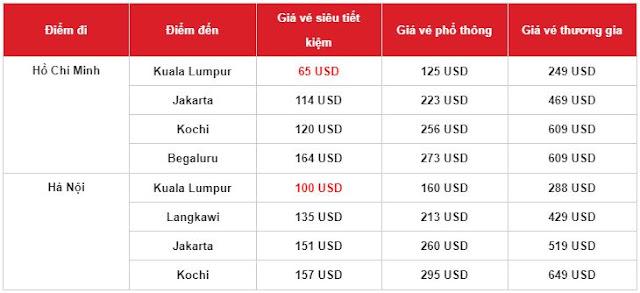 Malindo Air khuyến mãi giá vé chỉ từ 65 USD