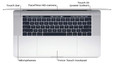 Macbook Pro Manual PDF 2017
