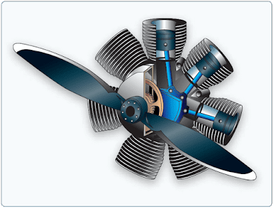 Aircraft Powerplant Systems