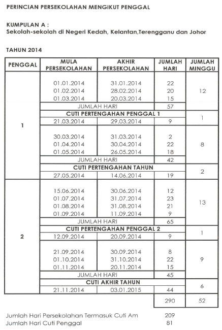 Kalendar 2014 Cuti Sekolah Malaysia