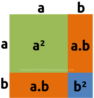 Quadrado da soma de dois termos