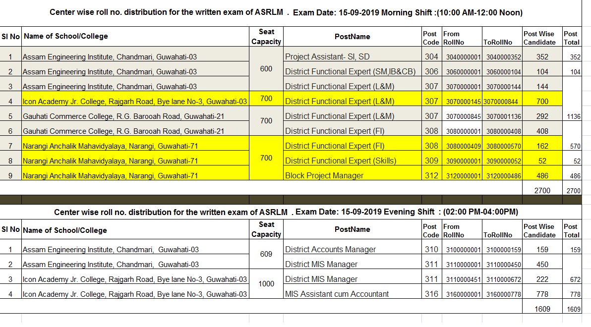https://www.sakori.info/asrlm-society-assam-admit-card-2019-exam-notice-for-197-posts/