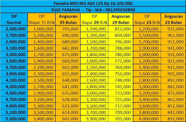 Price List Kredit Motor Yamaha Mio M3 AKS SSS