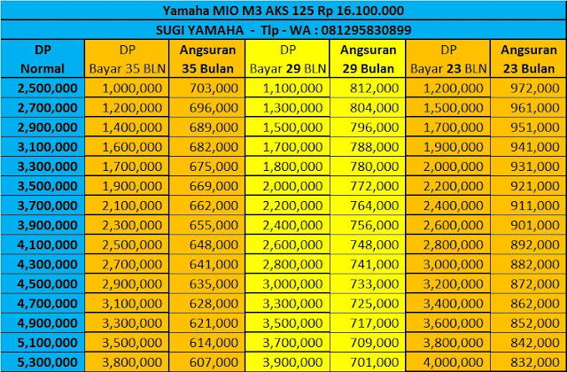 Wom Finance Daftar Harga Pricelist Kredit Motor Yamaha
