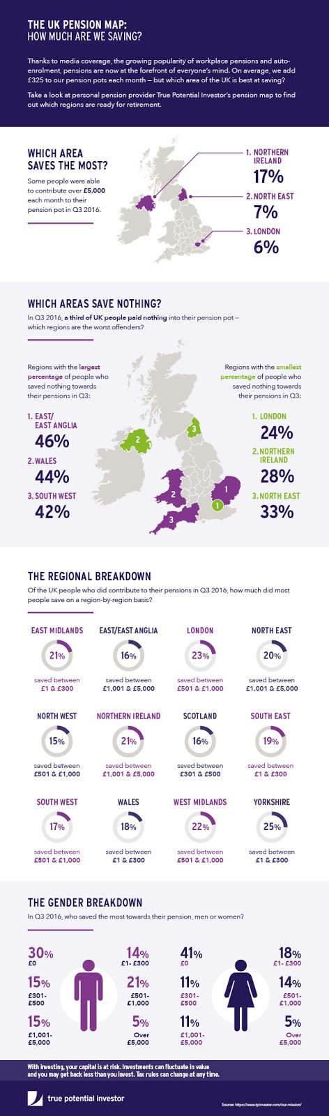 UK pensions map infographic