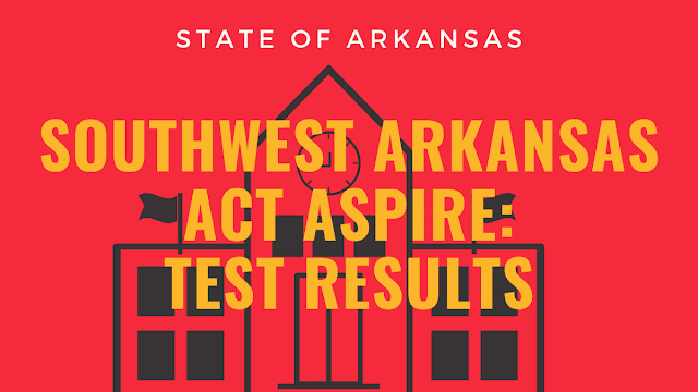Southwest Arkansas fares well in ACT Aspire preliminary results: Did Hot Springs do well?