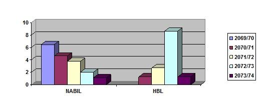 HBL-Nabil-6