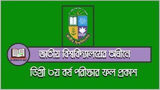 National University Degree 3rd year Results