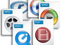 Free Download Any Video Converter 7.0.4