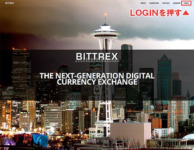 BITTREX(ビットレックス)登録方法