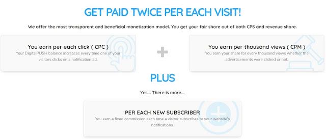 CPM/CPC/ per 1000 subscribers ad network