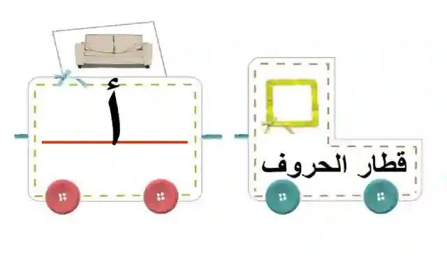مذكرة قطار الحروف الابجدية العربية لمرحلة كى جى