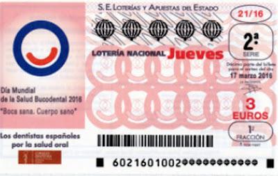 Lotería Nacional 17 marzo