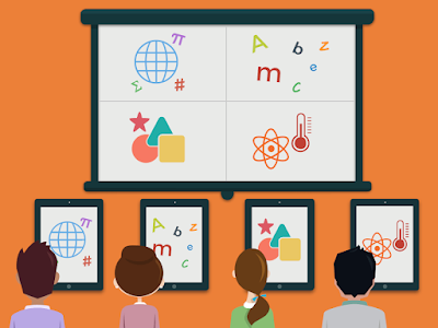 Here Is A Great Tool to Transform Your iPad and Laptop into Interactive Whiteboards