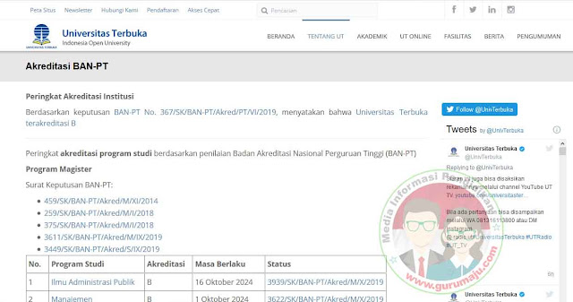 Sertifikat Akreditasi Ban PT UT