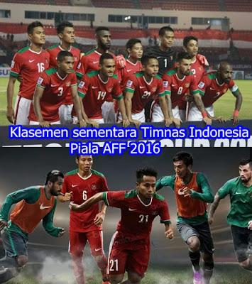 gambar poster Timnas Indonesia Piala AFF 2016 terbaru