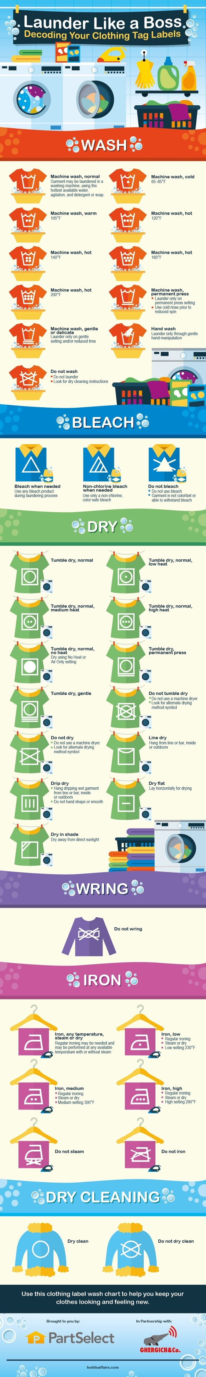 Laundry Hacks #infographic