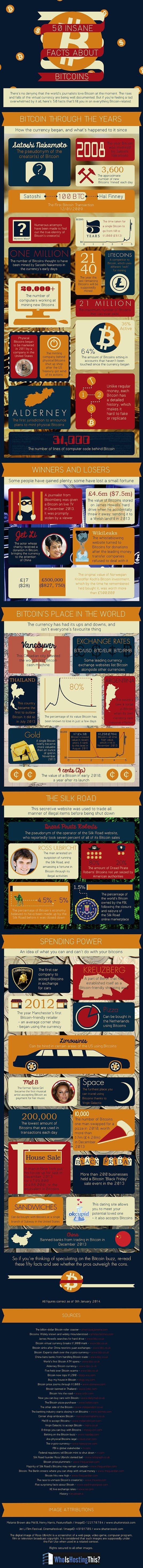 50 Insane Facts About Bitcoin #infographic