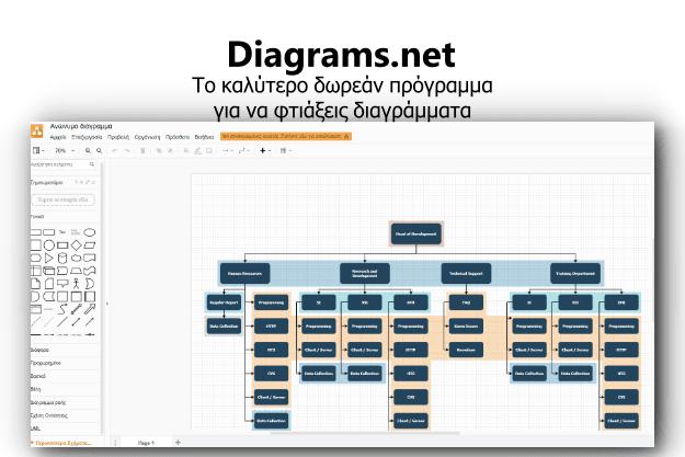 Diagrams.net - Φτιάξτε δωρεάν εντυπωσιακά διαγράμματα στα Ελληνικά