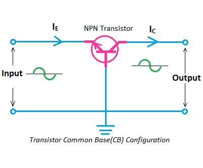 Transistor Common Base(CB) Configuration