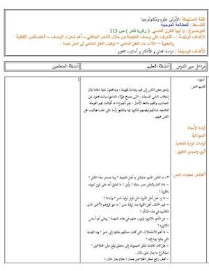 تحضير درس يا ايها الكرز المنسي في اللغة العربية للسنة الاولي ثانوي