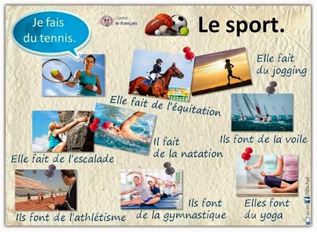 Sport - słownictwo 10 - Francuski przy kawie