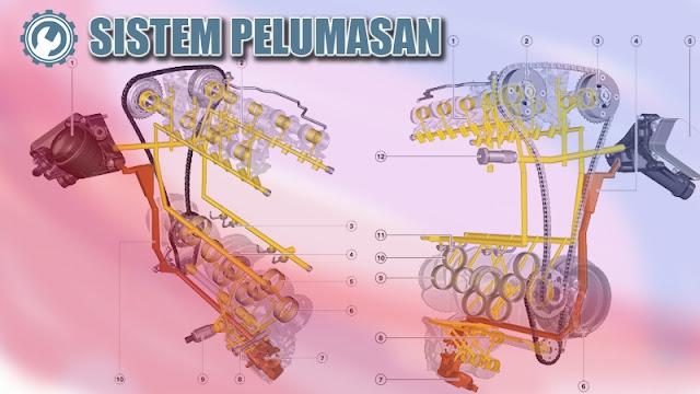 sistem pelumasan mesin mobil