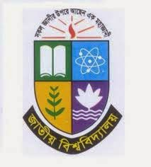 National University 3rd Year Result