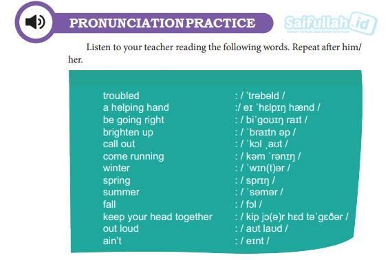 Chapter 15 Halaman 195 Kelas 10 Pronunciation Practice