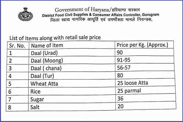 faridabad-haryana-government-set-ration-essential-item-price-news