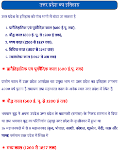 Uttar-Pradesh-Ka-Itihas-in-Hindi-PDF-Book-Free-Download