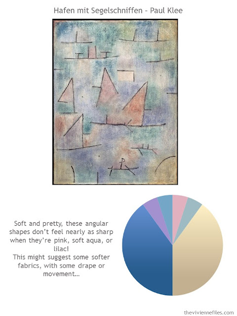Hafen mit Segelschniffen by Paul Klee with style guidelines and color palette