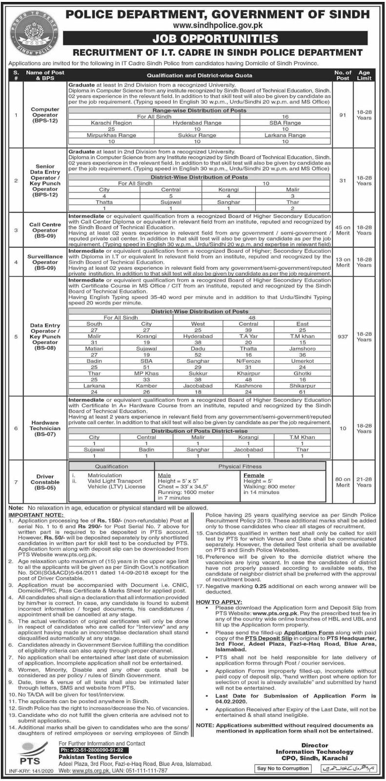 PTS Jobs in Sindh Police Departmen