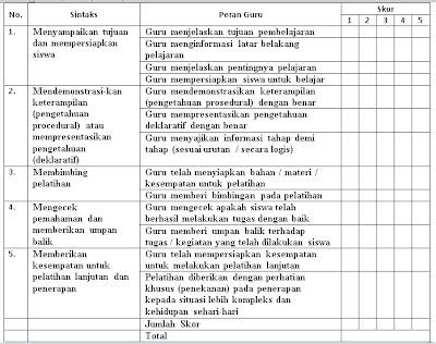 click untuk memperbesar tabel