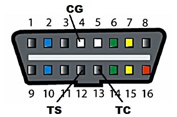 kalibrasi electronic power steering pada toyota vios secara manual