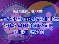 Daftar Nama Tema dan Subtema Kelas 4 Kurikulum 2013 Tahun Pelajaran 2020 - 2021