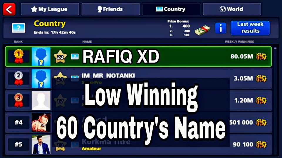 8 Ball Pool Low Winning Country Names | free 400 cash | 60