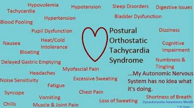 Postural-Orthostatic-Tachycardia-Syndrome.jpg (720×404)